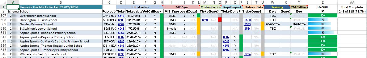 new_setup_tracker